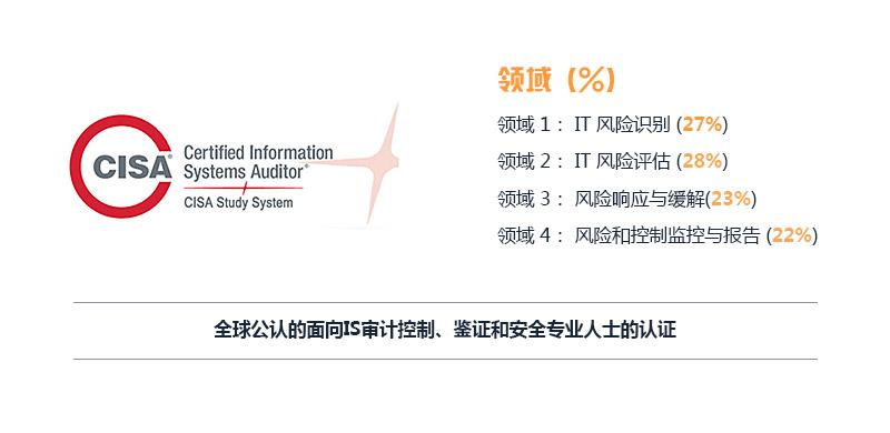 注册信息系统审计师-(CISA)_02.jpg